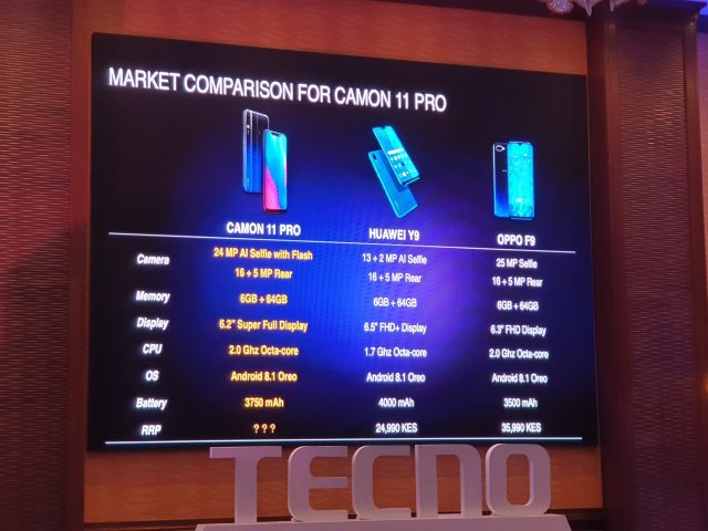 Tecno Camon 11 Pro officially launched in Kenya- Here's the