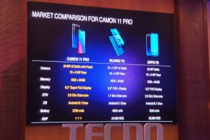 Tecno Camon 11 Pro officially launched in Kenya- Here's the spec-sheet