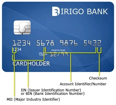 Debit card number