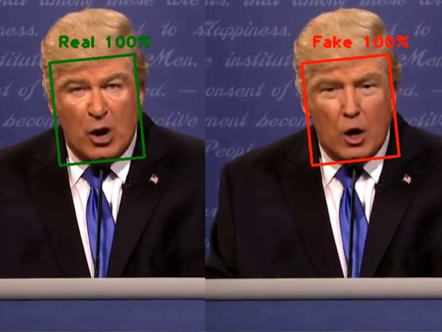 How Deepfake Works