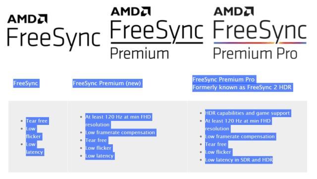 Summary Of FreeSync Versions