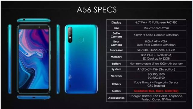 iTel A56 specs