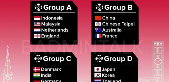 Drawing Piala Thomas dan Uber 2020: Indonesia di Grup Berat