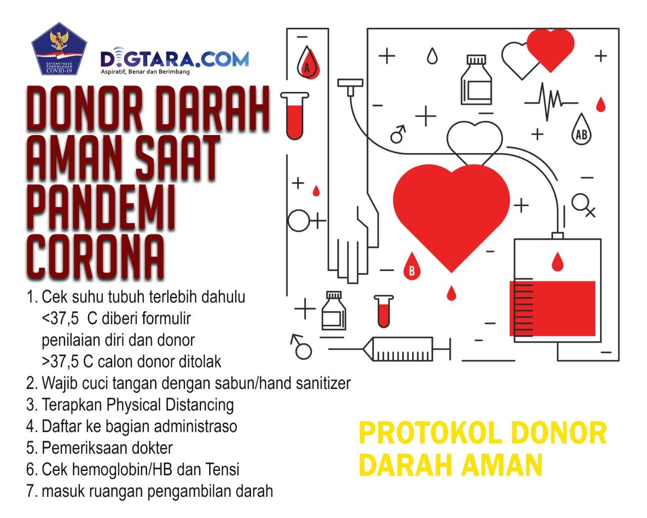 Donor Darah Aman