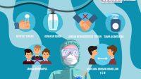 Infografis: Mencegah Penularan Virus Korona