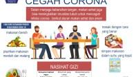 Infografis: Makanan Sehat Cegah Korona