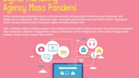 Infografis: Peluang Membuka Digital Marketing Agency di saat Pandemi