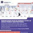 Infografis: Penanganan Muslim Korban Covid-19 sesuai Syariat dan Protokol