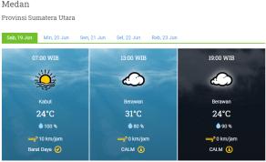 prakiraan cuaca kota medan
