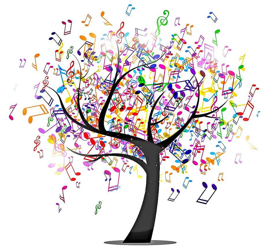 Popular Songs Played Weddings