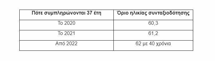 PINAKAS5