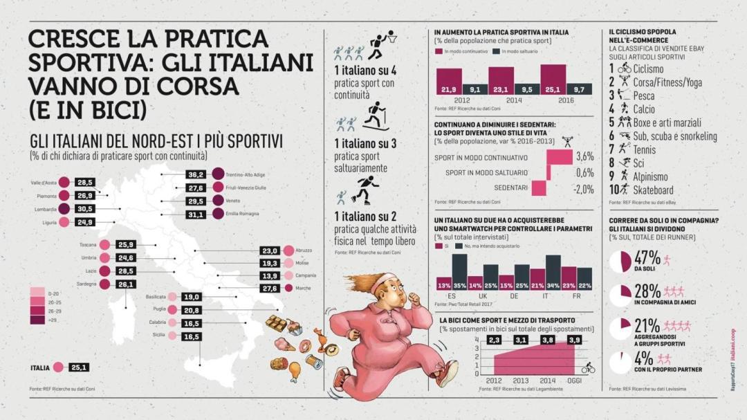 Rapporto-Coop-2017_11