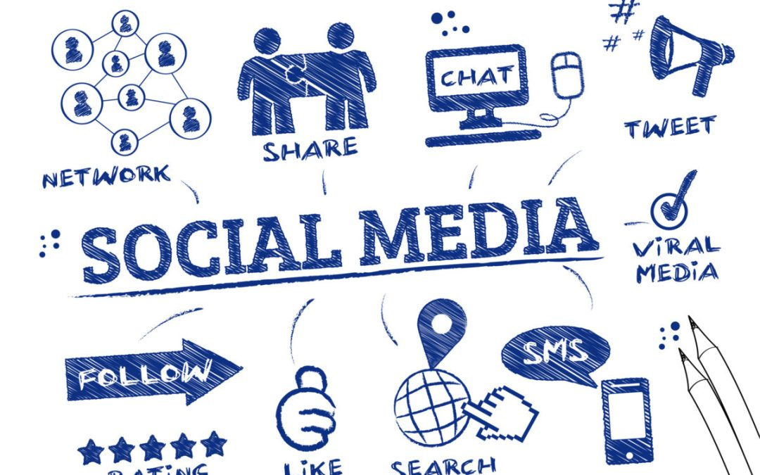 Social Media Marketing Abruzzo Marche
