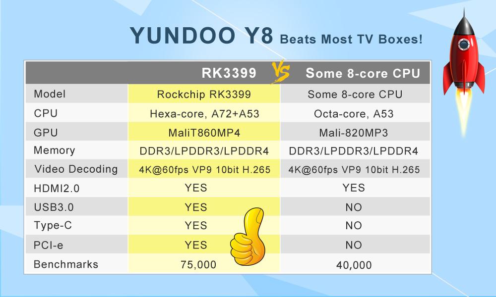 Y8-f-1