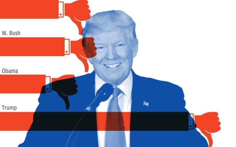 case against on trump in america