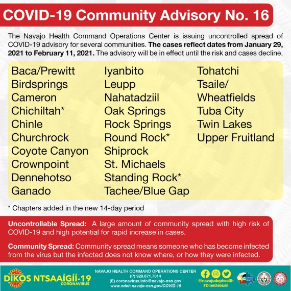 25 Navajo communities with uncontrolled COVID-19 spread. 2.16.21