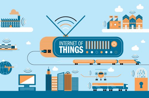 How IoT Is Revolutionizing the World
