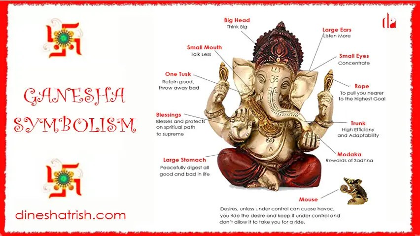 What does Lord Ganesha symbolize?