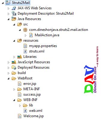 Struts 2 Sending Mails - Dinesh on Java