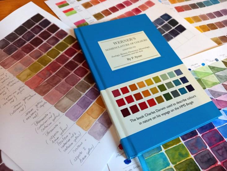 Despre culori, în cuvinte – Nomenclatorul de culori al lui Werner