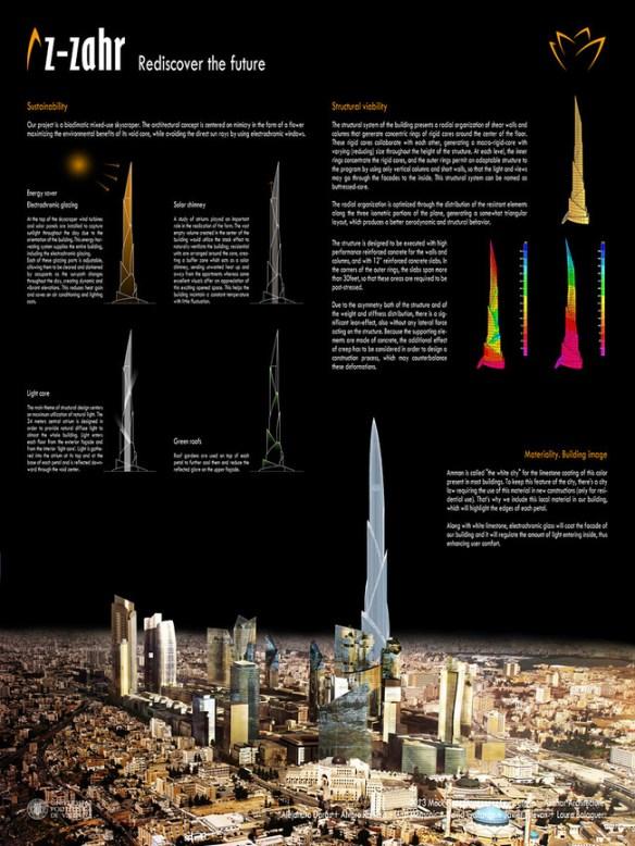 Rascacielos en Amma - Azahar Architecture - Panel 4