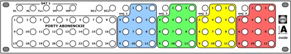 Rack-SAT-Panel-W3