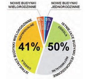 Instalacje_telekomunikacyjne_w_budynkach_mieszkalnych_6a