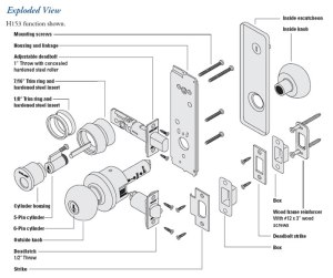Schlage H Series Commercial Door Hardware