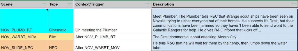 Ratchet & Clank PS4 Scene List
