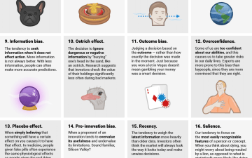 A graphic about cognitive biases from Business Insider