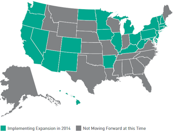States Implementing Medicaid Expansion