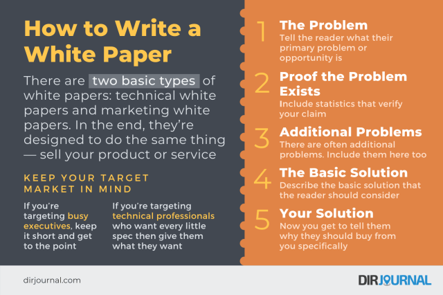 How to Write a White Paper (29) - DirJournal Blogs