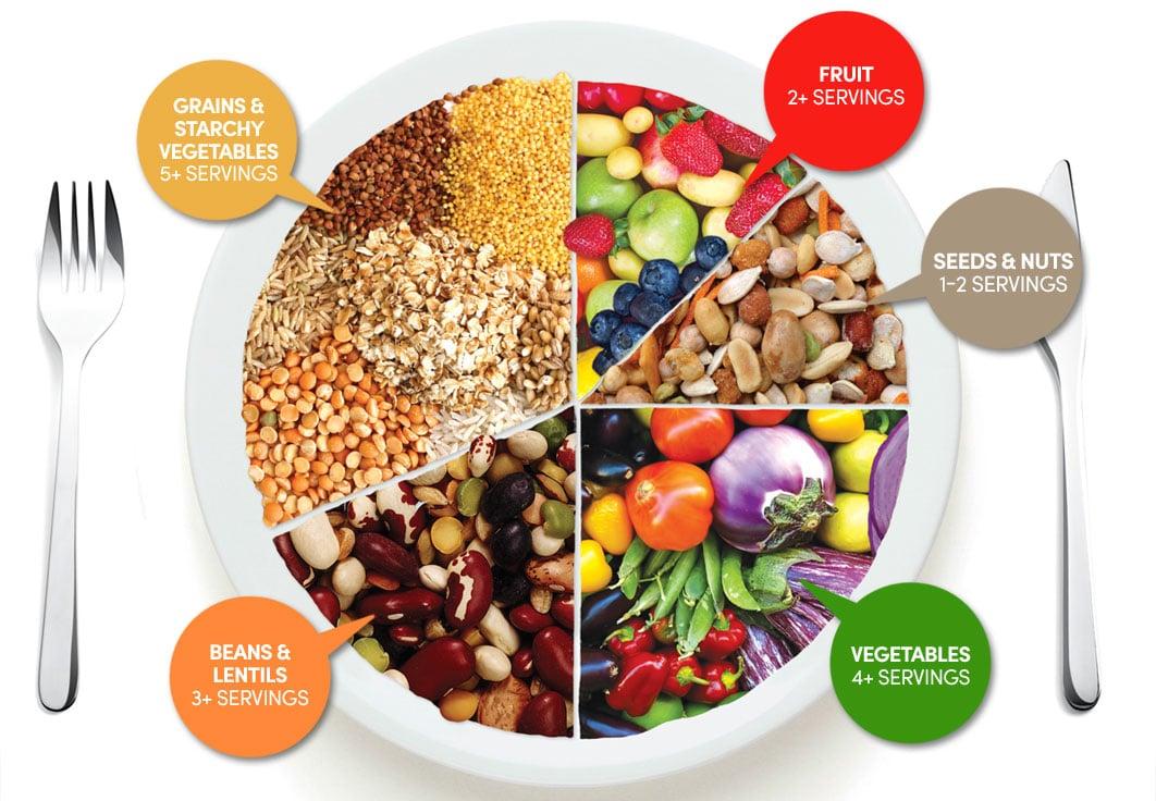 A week diet meal plan photo 3