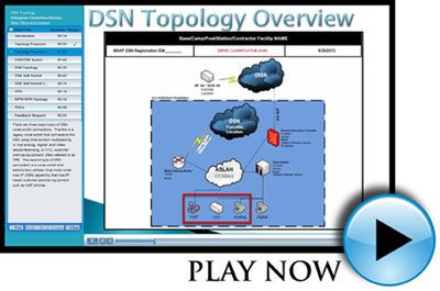 DISA | DSN Topology Requirements