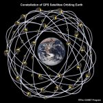 Orbital Hermeneutics by John MacArthur