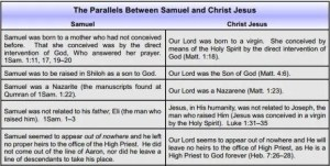 For complete list of Parallels see  PDF file here