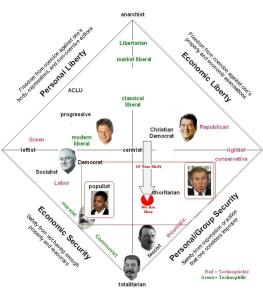 Continuum Power Graph