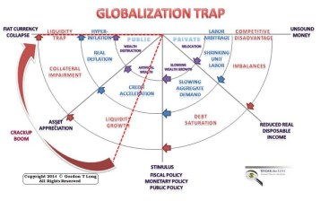 globalization-trap