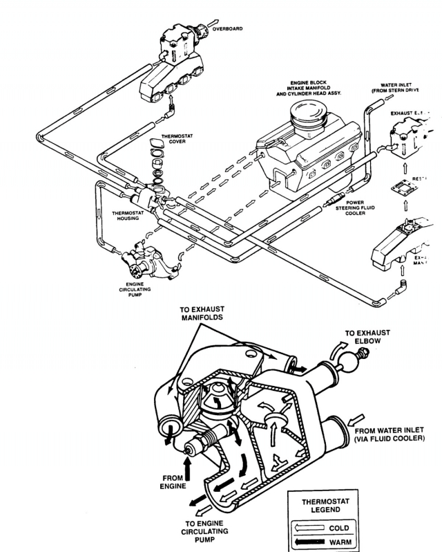 Diagram 3 1l Engine Cooling System Diagram 66 231 29 Pro