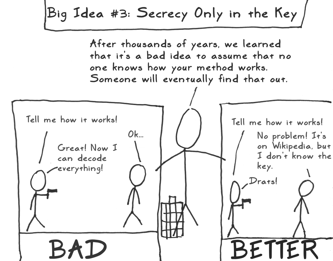 Aes Explained In A Cartoon Discoursediscourse
