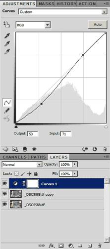 Curves adjustment in Photoshop CS5