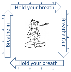 Image result for square breathing