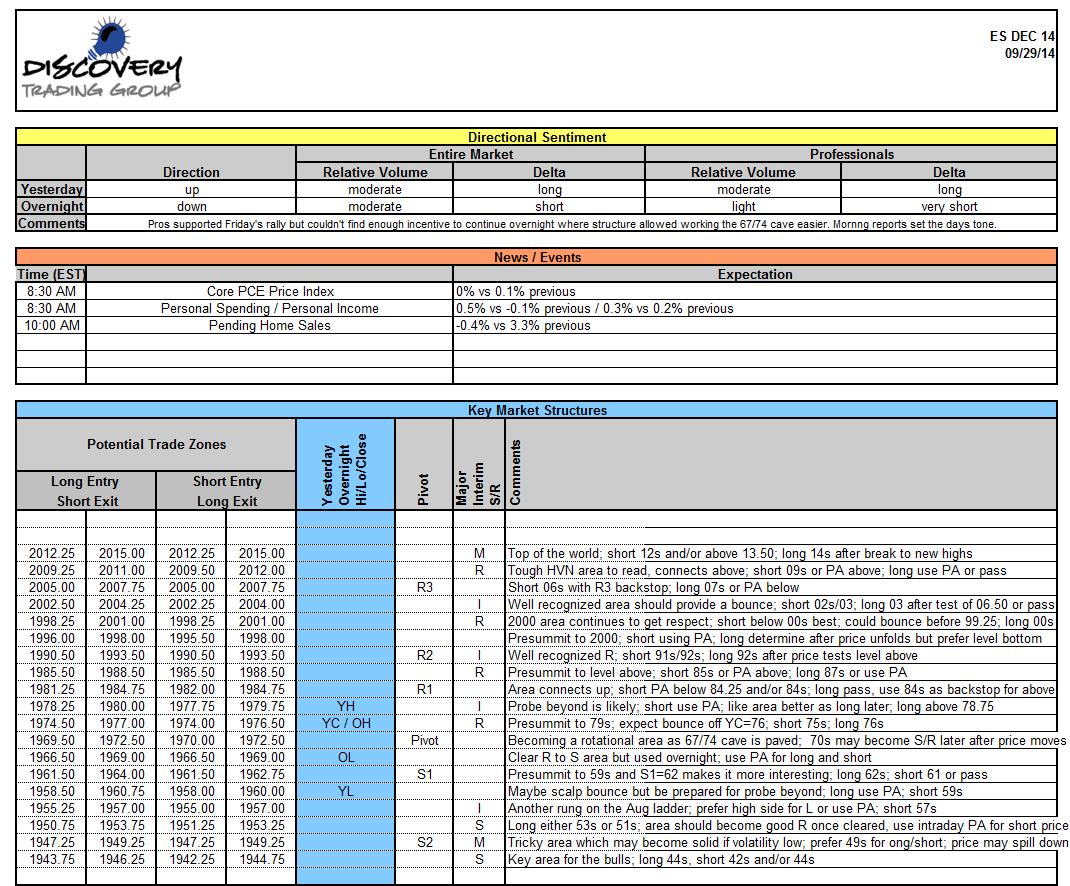 09 29 Es Trade Plan Worksheet