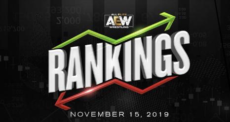 AEW Rankings | 11/15/19 News