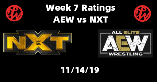 AEW Dynamite vs NXT Ratings | Week 7 News