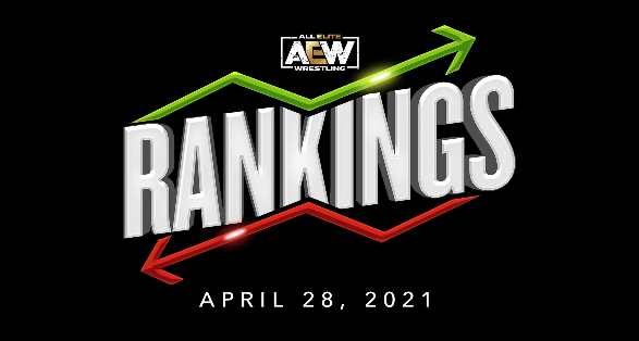 This Week's AEW (All Elite Wrestling) Rankings are Now Available
