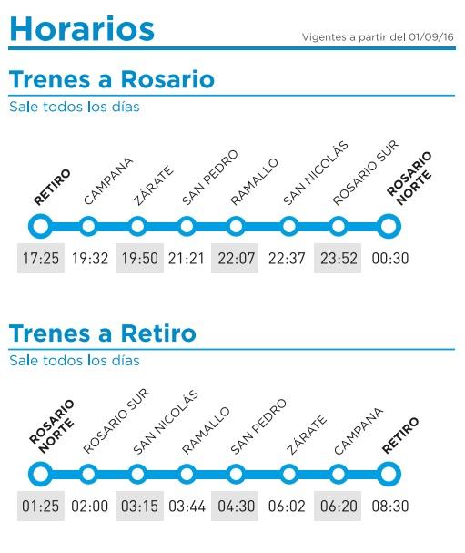 Horarios tren Buenos Aires - Rosario
