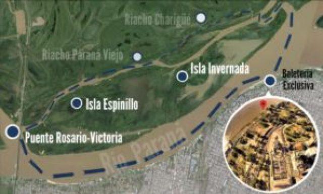 Circuito Barco Ciudad de Rosario