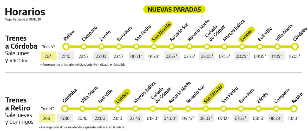 Tren a Córdoba horarios
