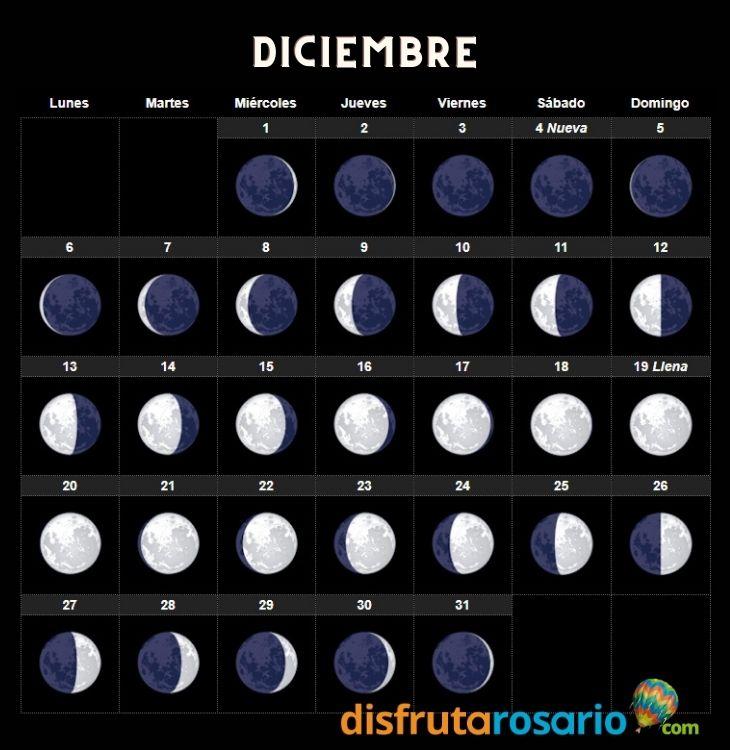 Calendario lunar diciembre 2021 Argentina